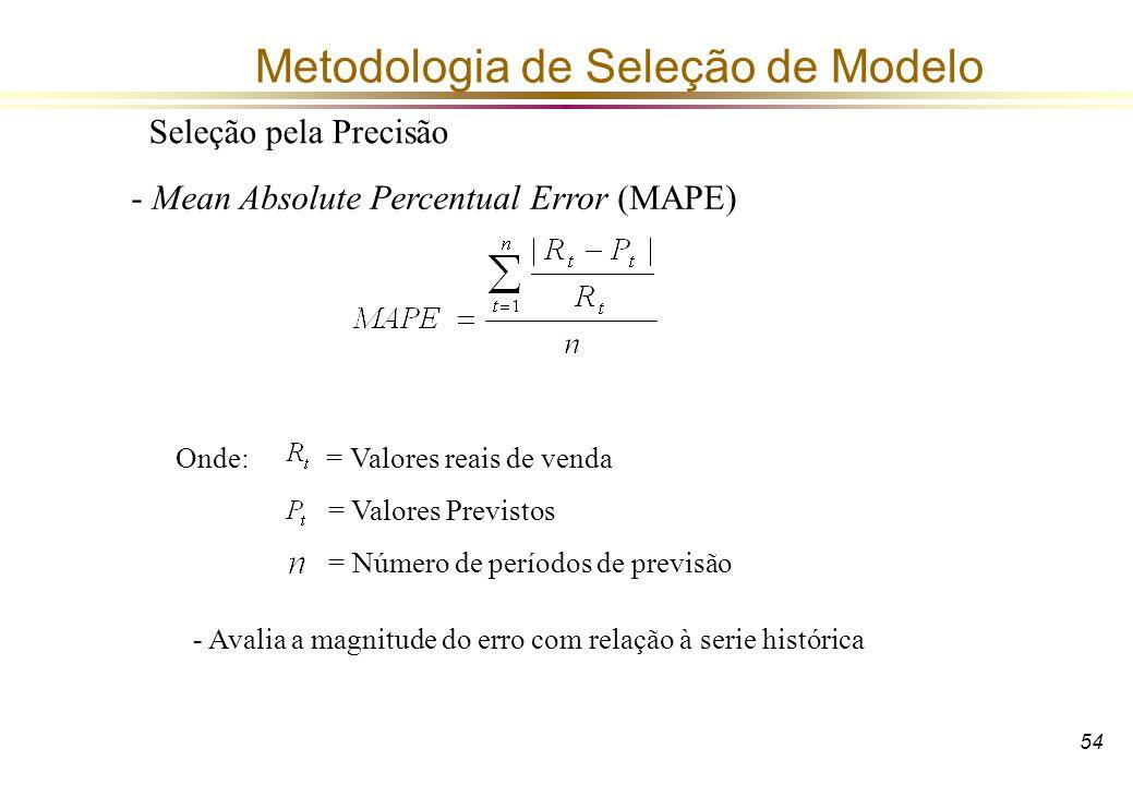 54 Metodologia de Seleção de Modelo Seleção pela Precisão - Mean Absolute Percentual Error (MAPE) Onde: = Valores reais de venda = Valores Previstos =