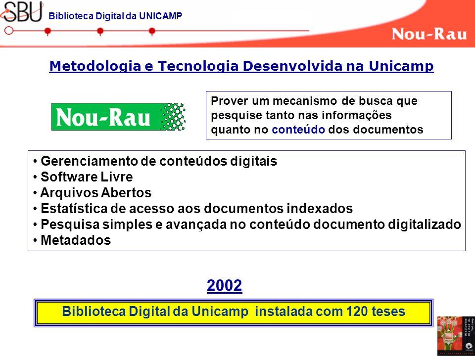 Biblioteca Digital da UNICAMP Metodologia e Tecnologia Desenvolvida na Unicamp Gerenciamento de conteúdos digitais Software Livre Arquivos Abertos Est