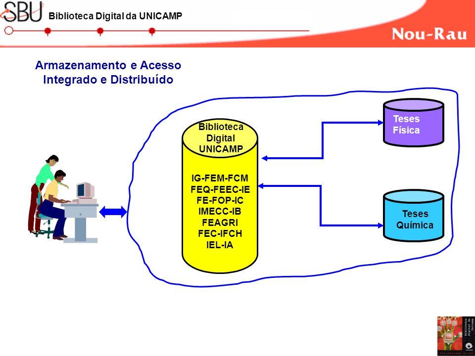Armazenamento e Acesso Integrado e Distribuído Teses Química Teses Física Biblioteca Digital UNICAMP Biblioteca Digital da UNICAMP IG-FEM-FCM FEQ-FEEC