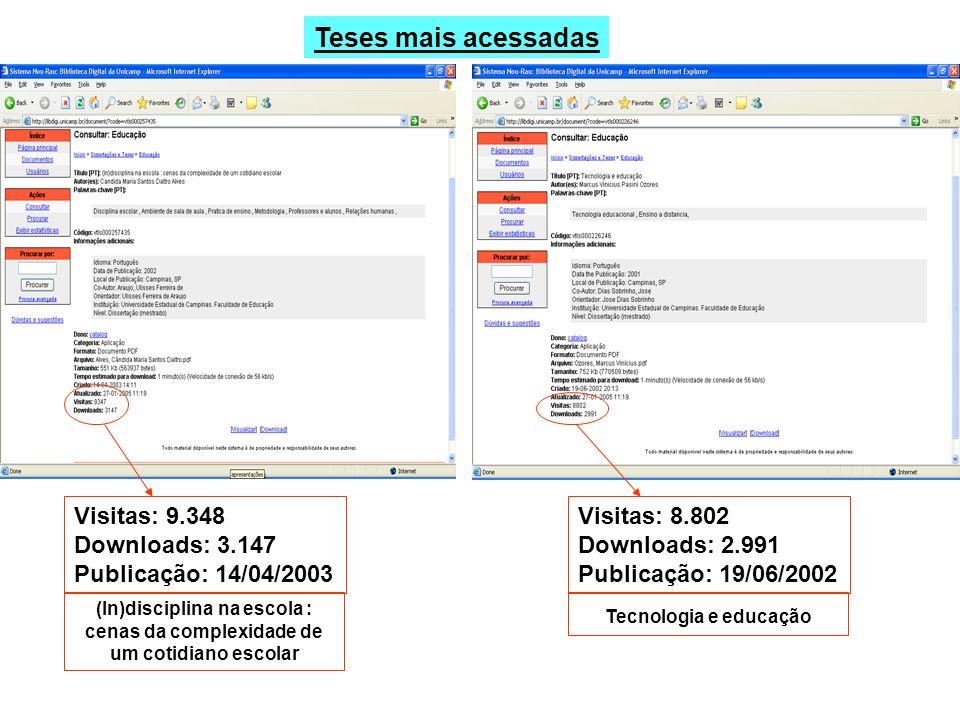 Teses mais acessadas Visitas: 8.802 Downloads: 2.991 Publicação: 19/06/2002 Visitas: 9.348 Downloads: 3.147 Publicação: 14/04/2003 (In)disciplina na e