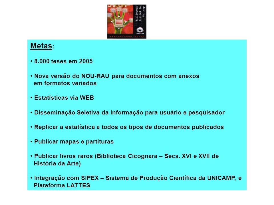 Metas : 8.000 teses em 2005 Nova versão do NOU-RAU para documentos com anexos em formatos variados Estatísticas via WEB Disseminação Seletiva da Infor