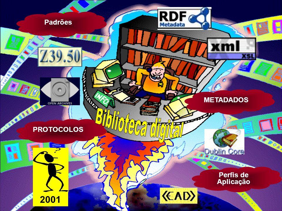 Padrões PROTOCOLOS METADADOS Perfis de Aplicação 2001