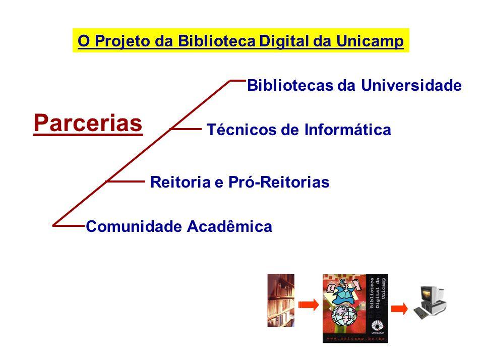 O Projeto da Biblioteca Digital da Unicamp Parcerias Bibliotecas da Universidade Técnicos de Informática Reitoria e Pró-Reitorias Comunidade Acadêmica Biblioteca Digital