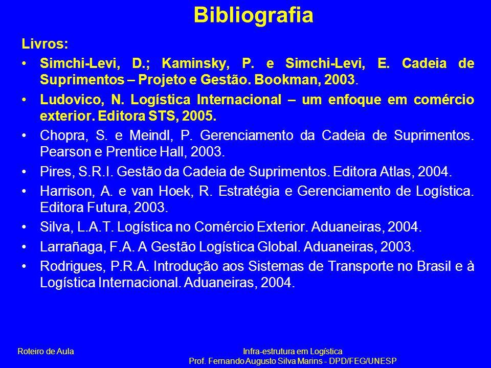 Roteiro de AulaInfra-estrutura em Logística Prof. Fernando Augusto Silva Marins - DPD/FEG/UNESP Bibliografia Livros: Simchi-Levi, D.; Kaminsky, P. e S