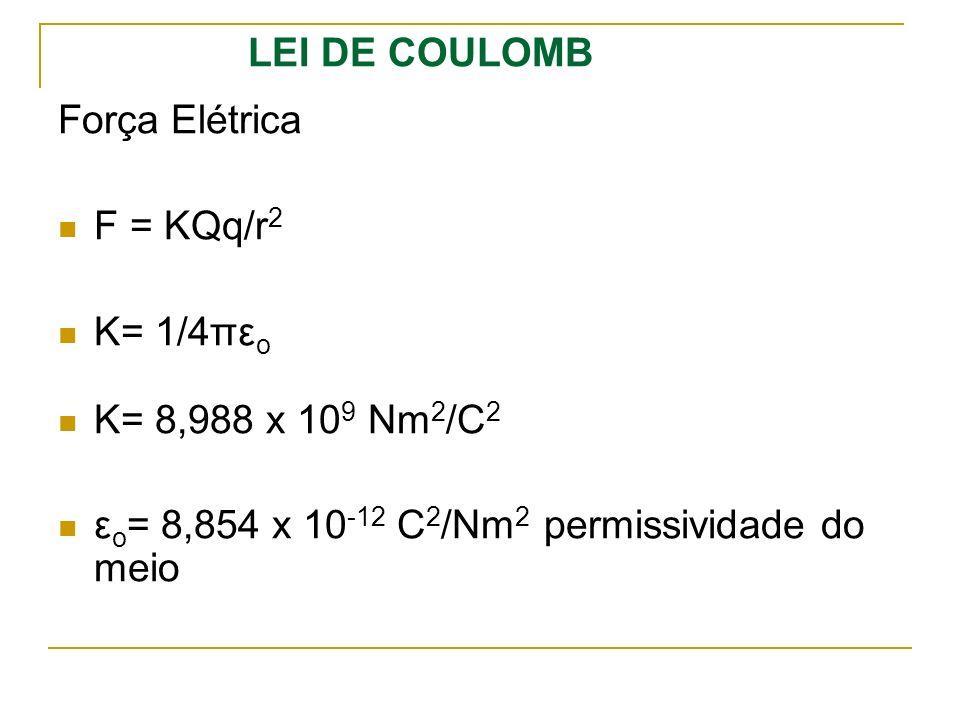 LEI DE COULOMB Força Elétrica F = KQq/r 2 K= 1/4πε o K= 8,988 x 10 9 Nm 2 /C 2 ε o = 8,854 x 10 -12 C 2 /Nm 2 permissividade do meio