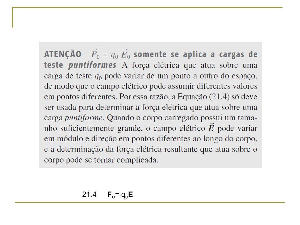 21.4 F o = q o E