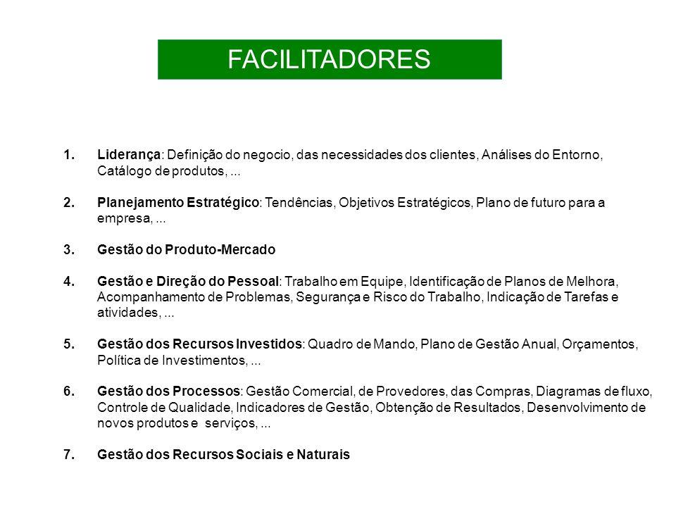 1.Satisfação do Cliente: Confecção dos Indicadores de Gestão, Pesquisa de Satisfação, Folhas de Resultados, Análises de desvios, Ferramentas gráficas,...