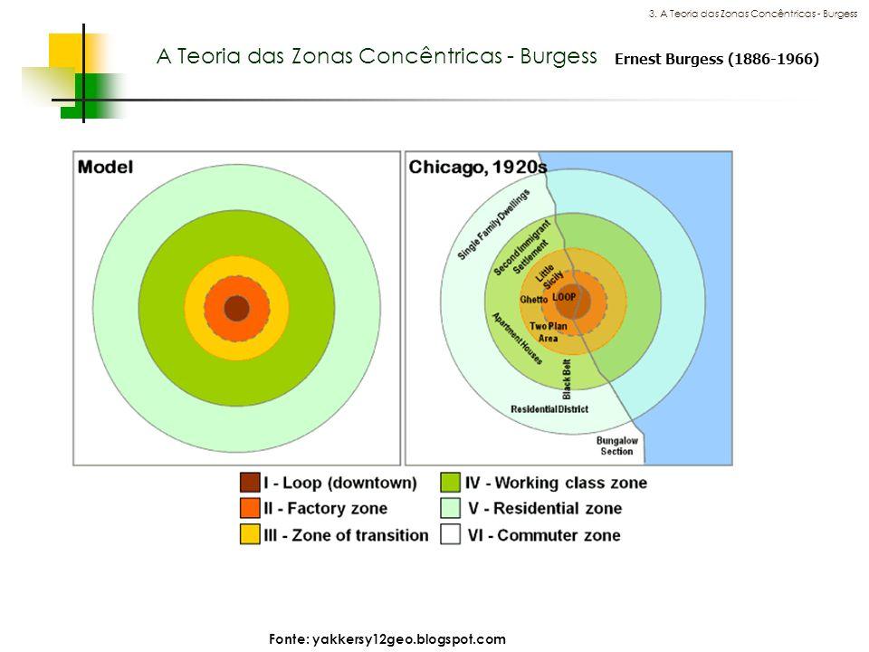 Espaços livres em megacidades A Teoria das Zonas Concêntricas - Burgess 3. A Teoria das Zonas Concêntricas - Burgess Ernest Burgess (1886-1966) Fonte: