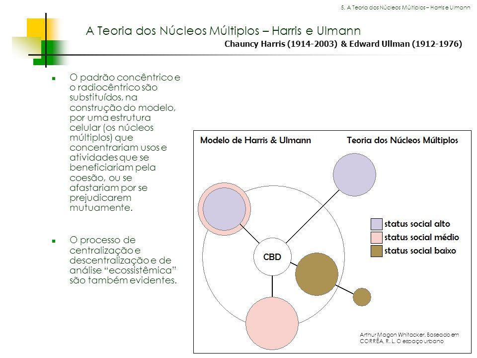 Espaços livres em megacidades A Teoria dos Núcleos Múltiplos – Harris e Ulmann O padrão concêntrico e o radiocêntrico são substituídos, na construção