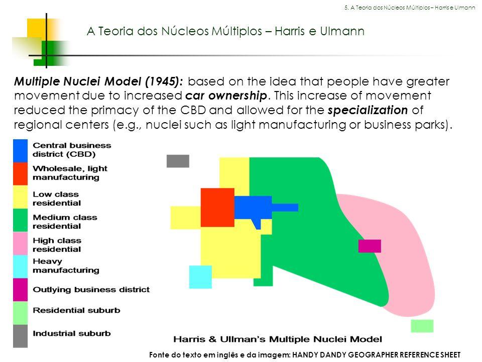 Espaços livres em megacidades A Teoria dos Núcleos Múltiplos – Harris e Ulmann 5. A Teoria dos Núcleos Múltiplos – Harris e Ulmann Multiple Nuclei Mod