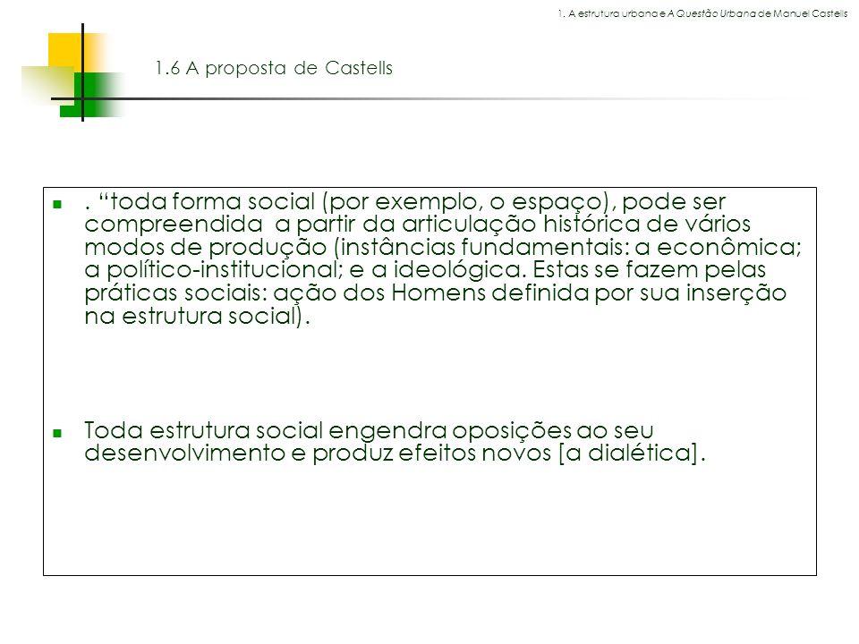 Espaços livres em megacidades 1.6 A proposta de Castells. toda forma social (por exemplo, o espaço), pode ser compreendida a partir da articulação his