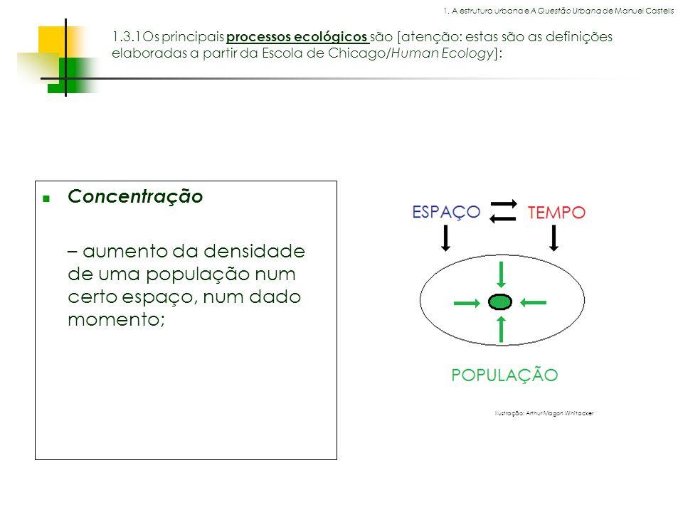 Espaços livres em megacidades 1.4 Outras leituras sobre a Estrutura Urbana: 1.4.1Social Area Analysis Social Area Analysis - analisam o espaço urbano a partir da combinação de uma série de características sócio-econômicas, decompostas em três grandes dimensões: - nível social (ocupação, instrução, renda); - urbanização (características da família [provavelmente, da moradia]); - segregação (diferenciação étnica do espaço) (exemplos de pesquisas?) Contribuições: exprime a articulação entre a diferenciação social e a configuração do espaço, mas não explica a produção destas formas Não há visão do conjunto em sua formulação, pois as formas não são relacionadas aos demais elementos (sociais, econômicos, políticos e ideológicos?) e os ritmos de um aglomerado (relação da parte com o todo.