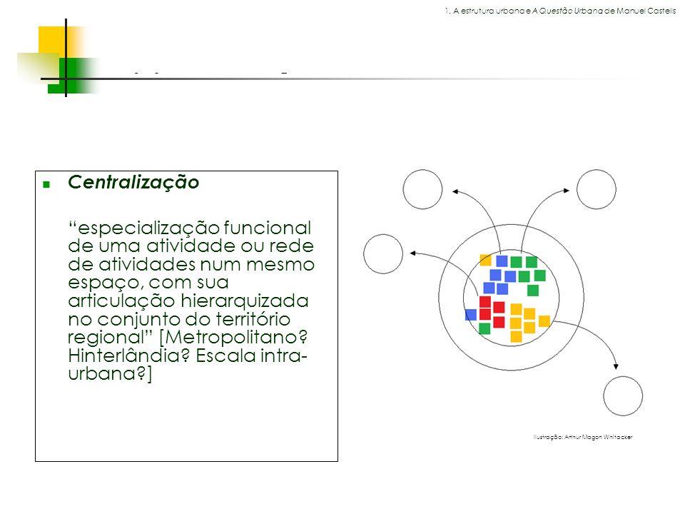 Espaços livres em megacidades Centralização especialização funcional de uma atividade ou rede de atividades num mesmo espaço, com sua articulação hier