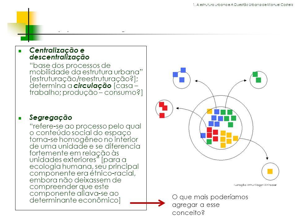 Espaços livres em megacidades Centralização e descentralização base dos processos de mobilidade da estrutura urbana [estruturação/reestruturação?]; de