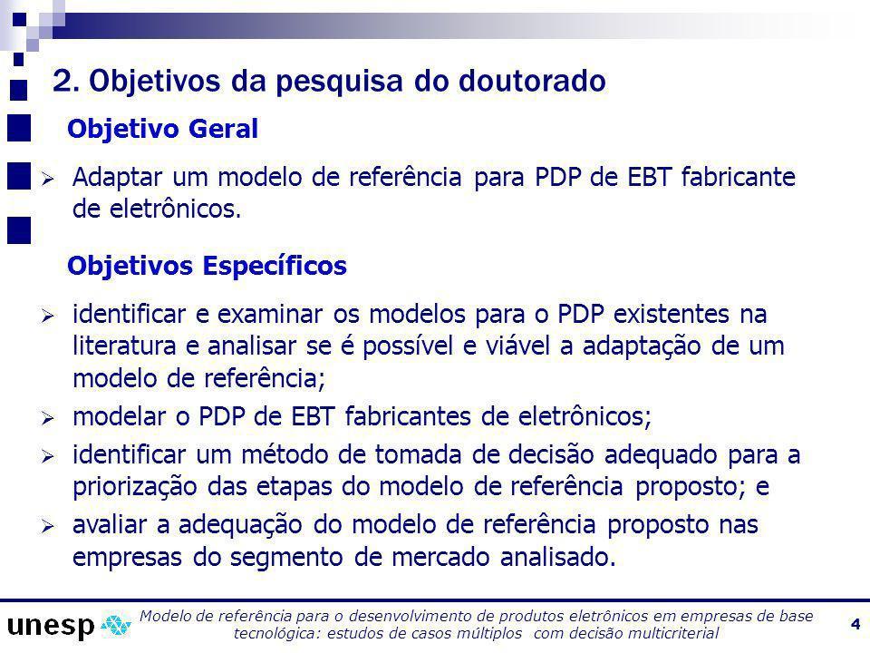 Modelo de referência para o desenvolvimento de produtos eletrônicos em empresas de base tecnológica: estudos de caso múltiplos com decisão multicriterial Doutorando: Eduardo Gomes Salgado Orientador: Prof.