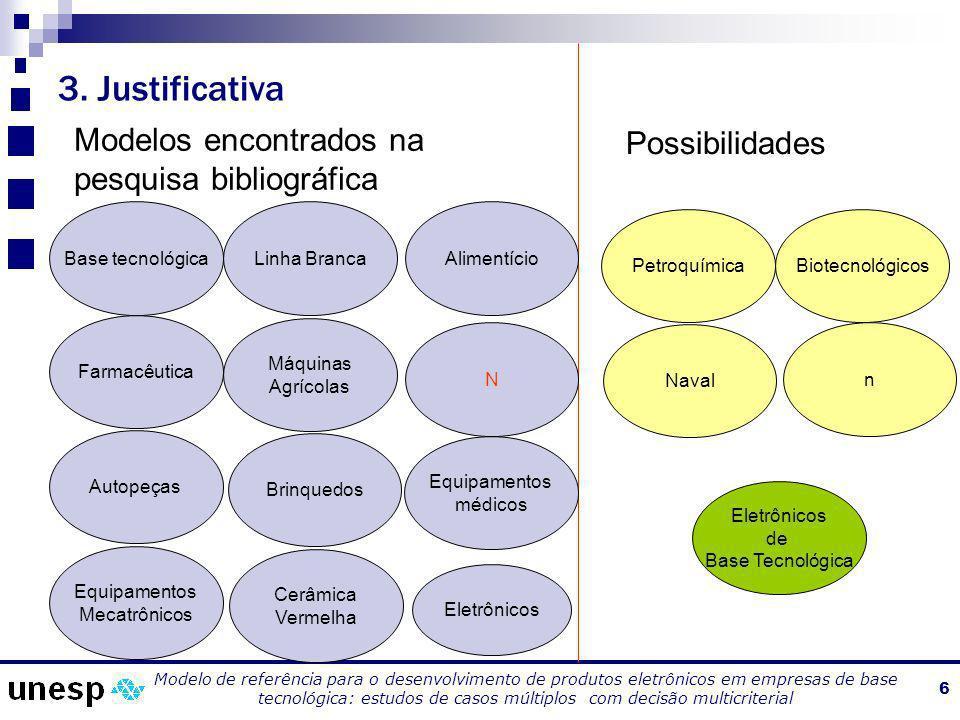 Modelo de referência para o desenvolvimento de produtos eletrônicos em empresas de base tecnológica: estudos de casos múltiplos com decisão multicriterial 7 3.