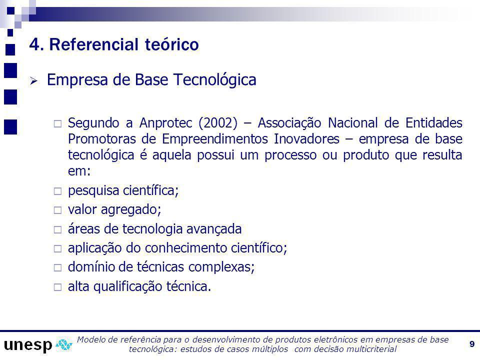 Modelo de referência para o desenvolvimento de produtos eletrônicos em empresas de base tecnológica: estudos de casos múltiplos com decisão multicriterial 10 4.