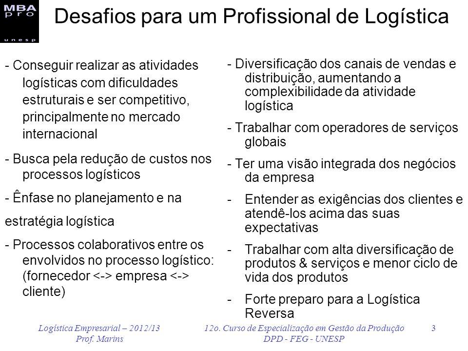 Logística Empresarial – 2012/13 Prof. Marins 12o. Curso de Especialização em Gestão da Produção DPD - FEG - UNESP 3 Desafios para um Profissional de L