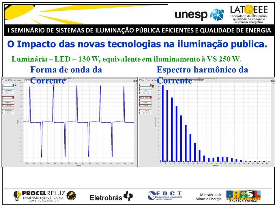 O Impacto das novas tecnologias na iluminação publica. Luminária – LED – 130 W, equivalente em iluminamento à VS 250 W. Forma de onda da Corrente Espe