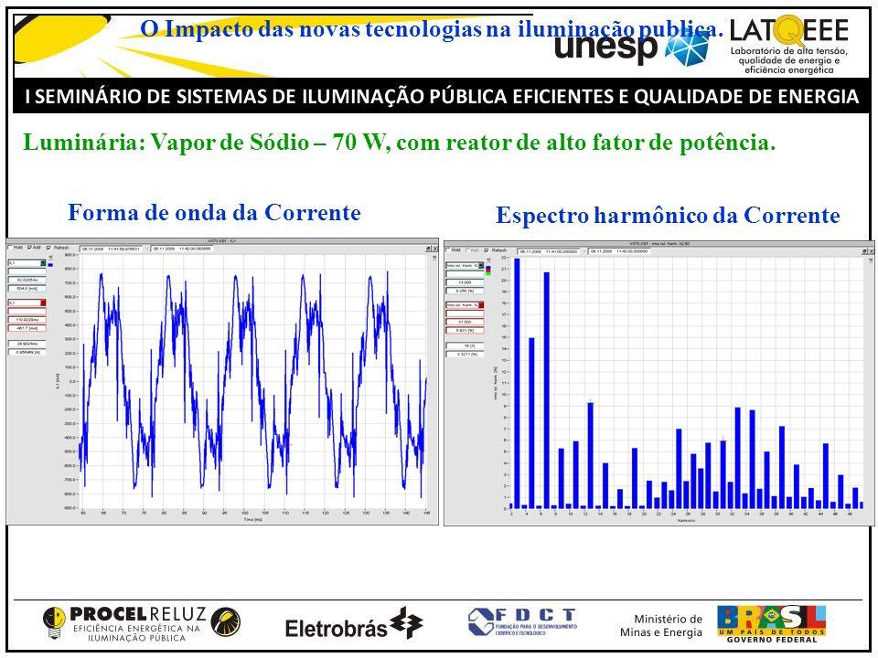 O Impacto das novas tecnologias na iluminação publica. Luminária: Vapor de Sódio – 70 W, com reator de alto fator de potência. Forma de onda da Corren