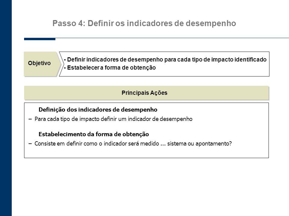 Passo 4: Definir os indicadores de desempenho Objetivo - Definir indicadores de desempenho para cada tipo de impacto identificado - Estabelecer a form