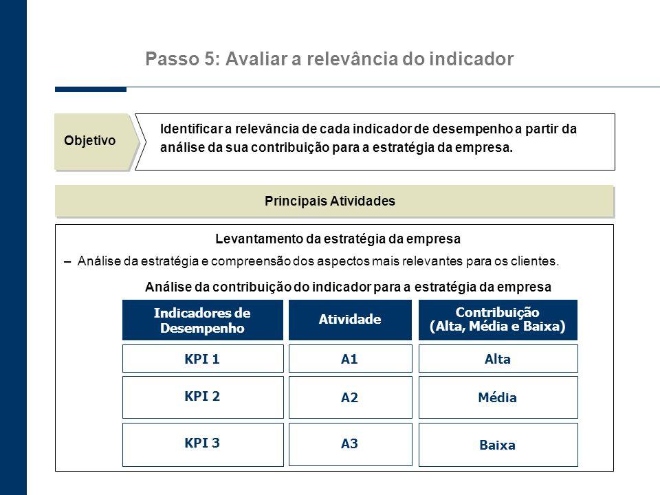 Passo 5: Avaliar a relevância do indicador Objetivo Identificar a relevância de cada indicador de desempenho a partir da análise da sua contribuição p