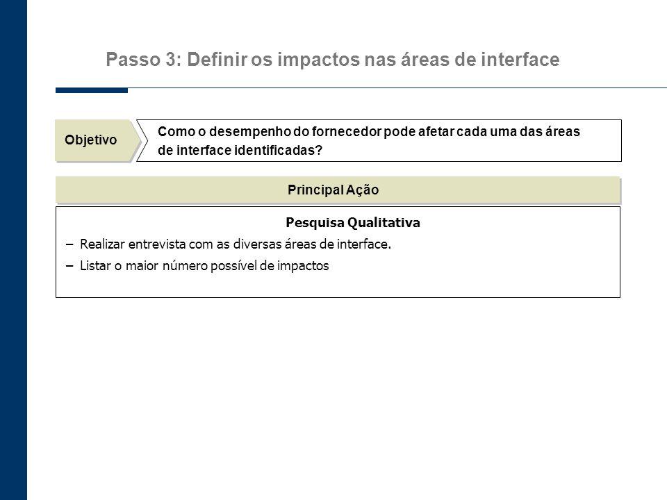 Passo 3: Definir os impactos nas áreas de interface Objetivo Como o desempenho do fornecedor pode afetar cada uma das áreas de interface identificadas