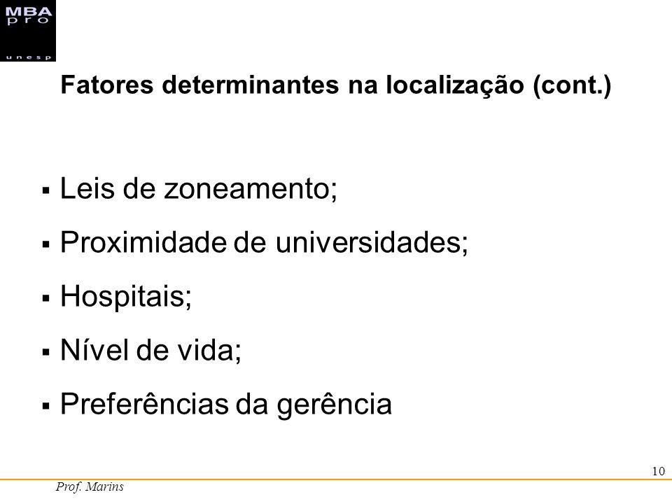 Prof. Marins 10 Leis de zoneamento; Proximidade de universidades; Hospitais; Nível de vida; Preferências da gerência Fatores determinantes na localiza
