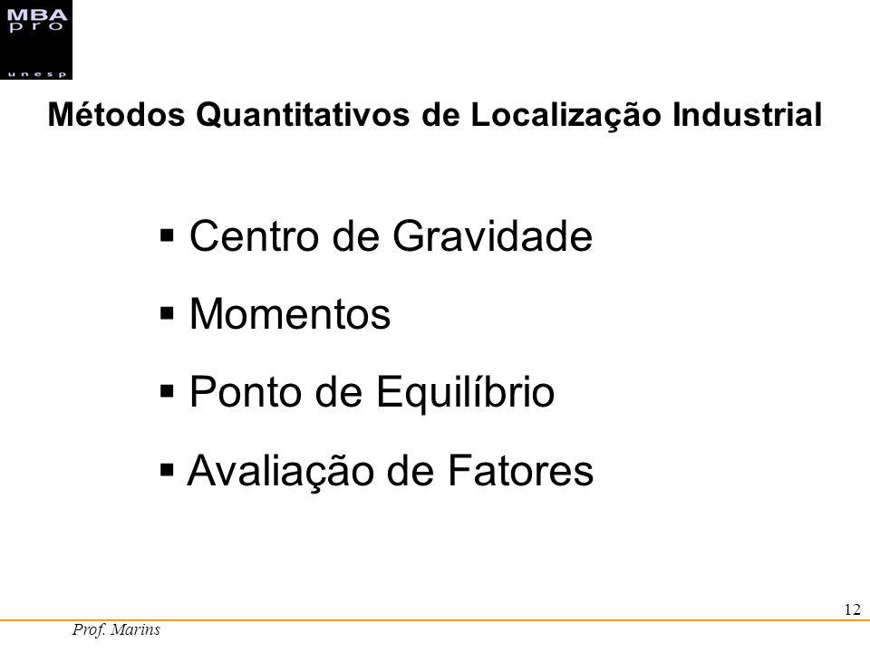 Prof. Marins 12 Métodos Quantitativos de Localização Industrial Centro de Gravidade Momentos Ponto de Equilíbrio Avaliação de Fatores