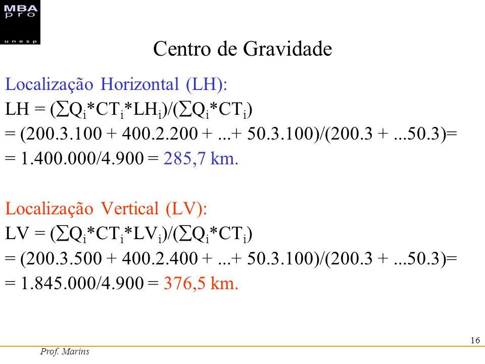 Prof. Marins 16 Centro de Gravidade Localização Horizontal (LH): LH = ( Q i *CT i *LH i )/( Q i *CT i ) = (200.3.100 + 400.2.200 +...+ 50.3.100)/(200.