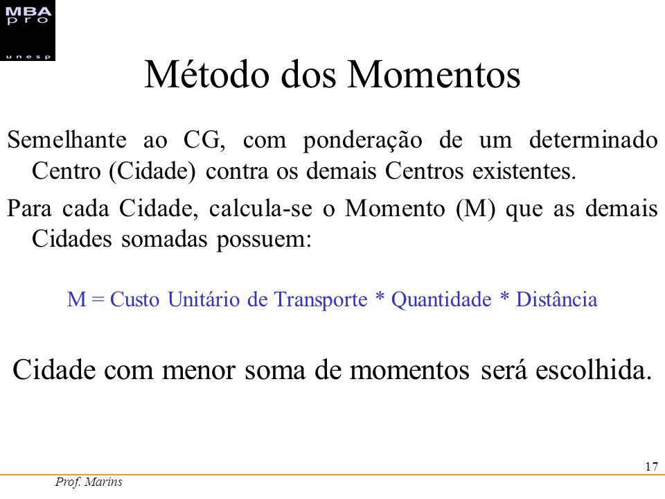 Prof. Marins 17 Método dos Momentos Semelhante ao CG, com ponderação de um determinado Centro (Cidade) contra os demais Centros existentes. Para cada