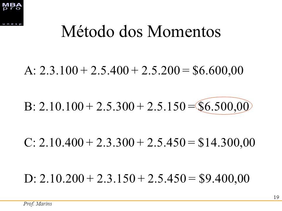 Prof. Marins 19 Método dos Momentos A: 2.3.100 + 2.5.400 + 2.5.200 = $6.600,00 B: 2.10.100 + 2.5.300 + 2.5.150 = $6.500,00 C: 2.10.400 + 2.3.300 + 2.5
