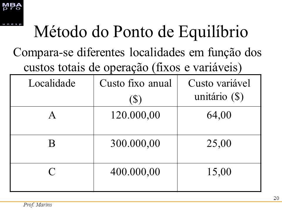 Prof. Marins 20 Método do Ponto de Equilíbrio Compara-se diferentes localidades em função dos custos totais de operação (fixos e variáveis) Localidade