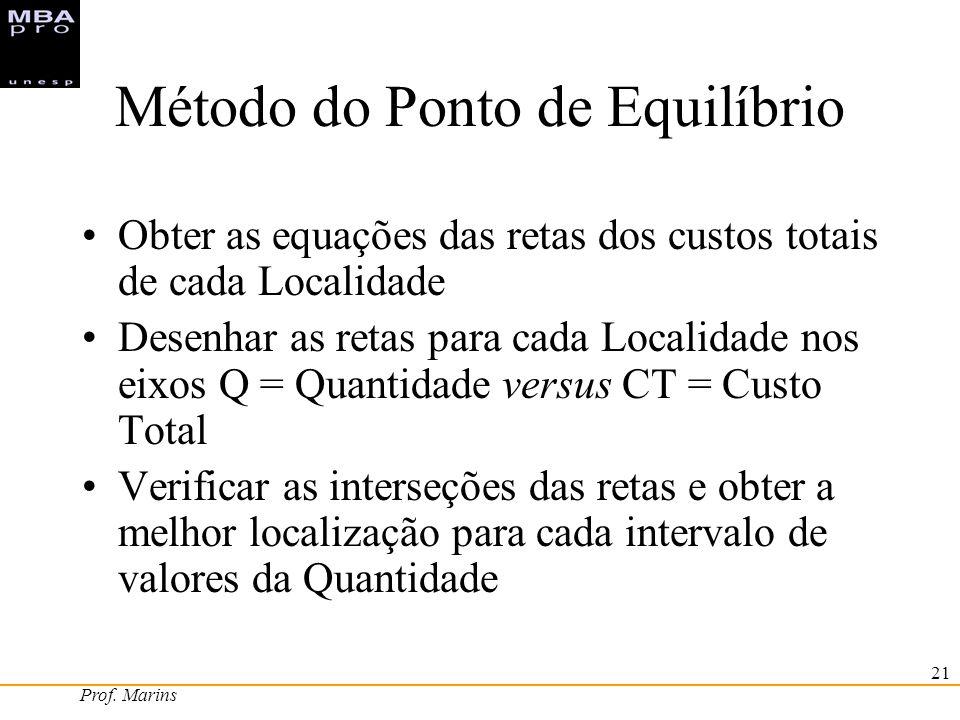 Prof. Marins 21 Método do Ponto de Equilíbrio Obter as equações das retas dos custos totais de cada Localidade Desenhar as retas para cada Localidade