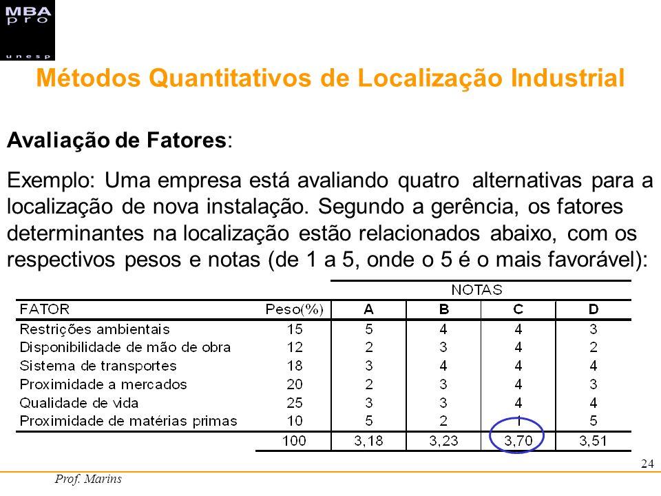 Prof. Marins 24 Métodos Quantitativos de Localização Industrial Avaliação de Fatores: Exemplo: Uma empresa está avaliando quatro alternativas para a l