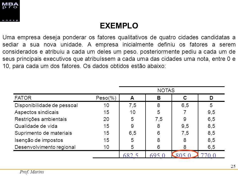 Prof. Marins 25 NOTAS FATORPeso(%)ABCD Disponibilidade de pessoal107,586,55 Aspectos sindicais1510579,5 Restrições ambientais2057,596,5 Qualidade de v