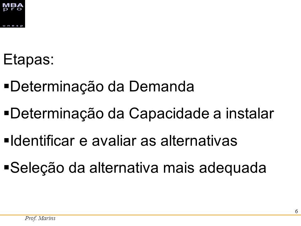 Prof. Marins 6 Etapas: Determinação da Demanda Determinação da Capacidade a instalar Identificar e avaliar as alternativas Seleção da alternativa mais