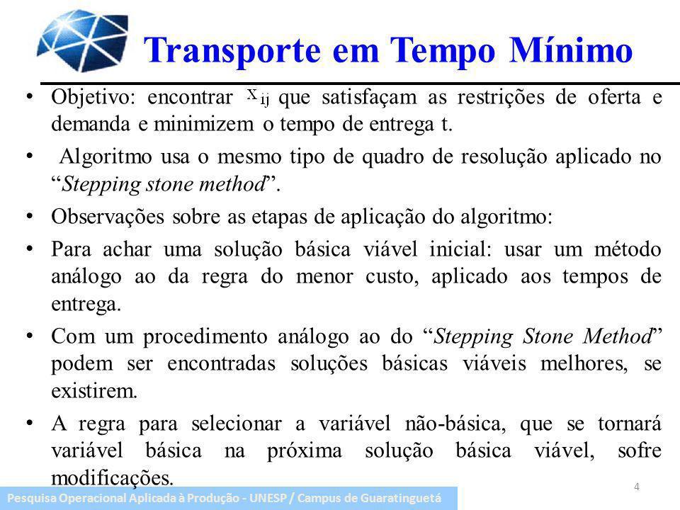Pesquisa Operacional Aplicada à Produção - UNESP / Campus de Guaratinguetá Transporte em Tempo Mínimo Objetivo: encontrar que satisfaçam as restrições