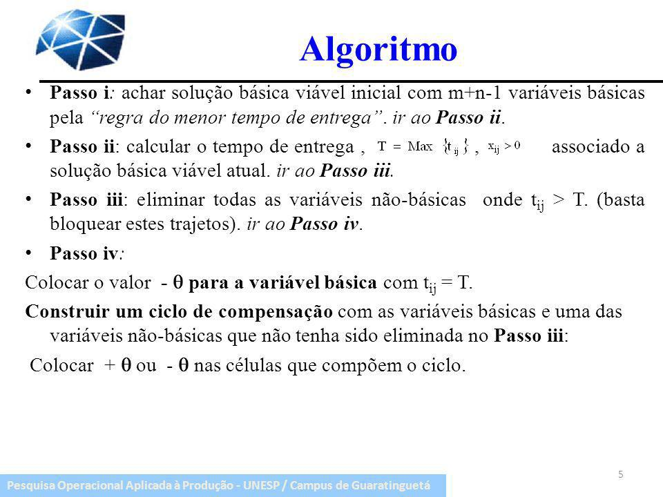 Pesquisa Operacional Aplicada à Produção - UNESP / Campus de Guaratinguetá Algoritmo Passo i: achar solução básica viável inicial com m+n-1 variáveis