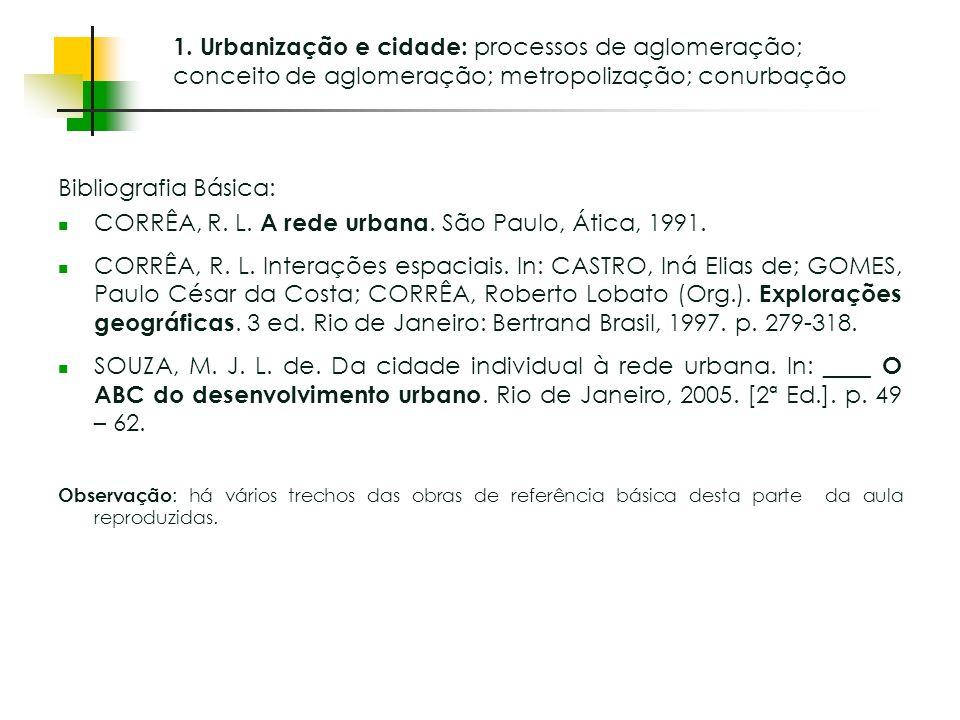 Espaços livres em megacidades Bibliografia Básica: CORRÊA, R. L. A rede urbana. São Paulo, Ática, 1991. CORRÊA, R. L. Interações espaciais. In: CASTRO