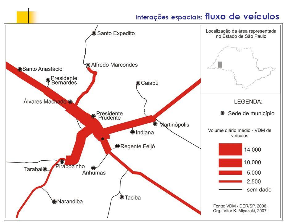 Espaços livres em megacidades Interações espaciais: fluxo de veículos