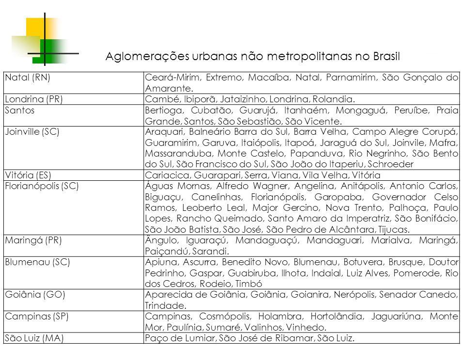 Espaços livres em megacidades Natal (RN)Ceará-Mirim, Extremo, Macaíba, Natal, Parnamirim, São Gonçalo do Amarante. Londrina (PR)Cambé, Ibiporã, Jataiz