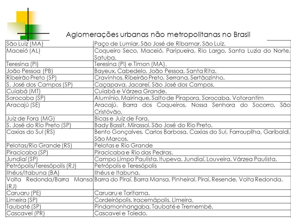 Espaços livres em megacidades São Luiz (MA)Paço de Lumiar, São José de Ribamar, São Luiz. Maceió (AL)Coqueiro Seco, Maceió, Paripueira, Rio Largo, San