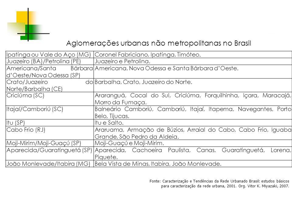 Espaços livres em megacidades Ipatinga ou Vale do Aço (MG)Coronel Fabriciano, Ipatinga, Timóteo. Juazeiro (BA)/Petrolina (PE)Juazeiro e Petrolina. Ame