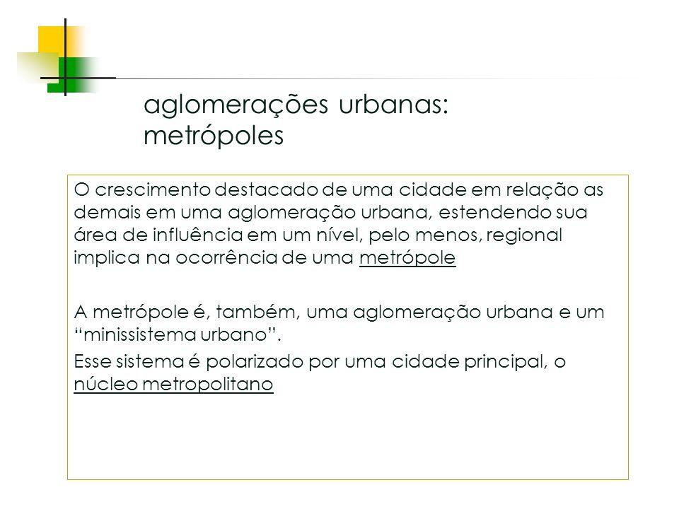 Espaços livres em megacidades O crescimento destacado de uma cidade em relação as demais em uma aglomeração urbana, estendendo sua área de influência em um nível, pelo menos, regional implica na ocorrência de uma metrópole A metrópole é, também, uma aglomeração urbana e um minissistema urbano.