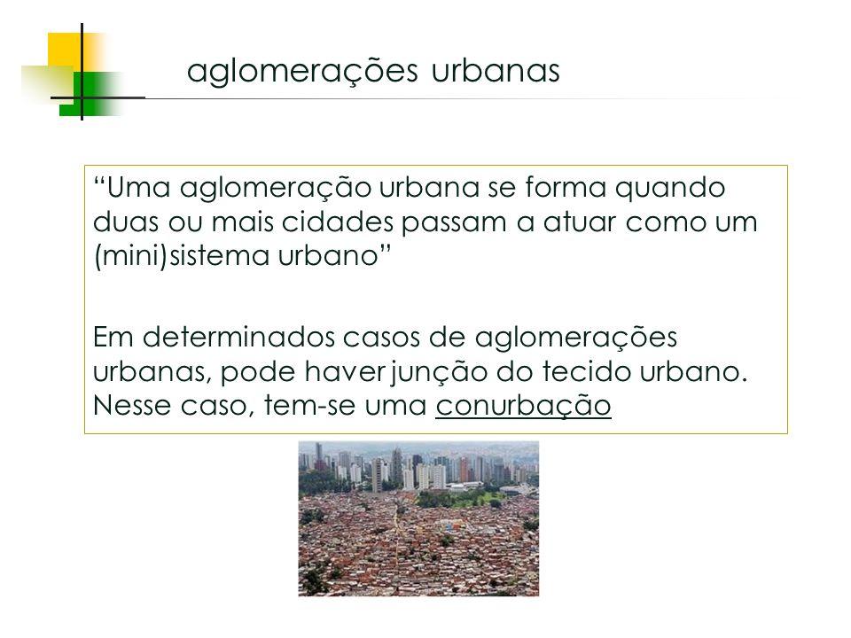 Espaços livres em megacidades Uma aglomeração urbana se forma quando duas ou mais cidades passam a atuar como um (mini)sistema urbano Em determinados casos de aglomerações urbanas, pode haver junção do tecido urbano.