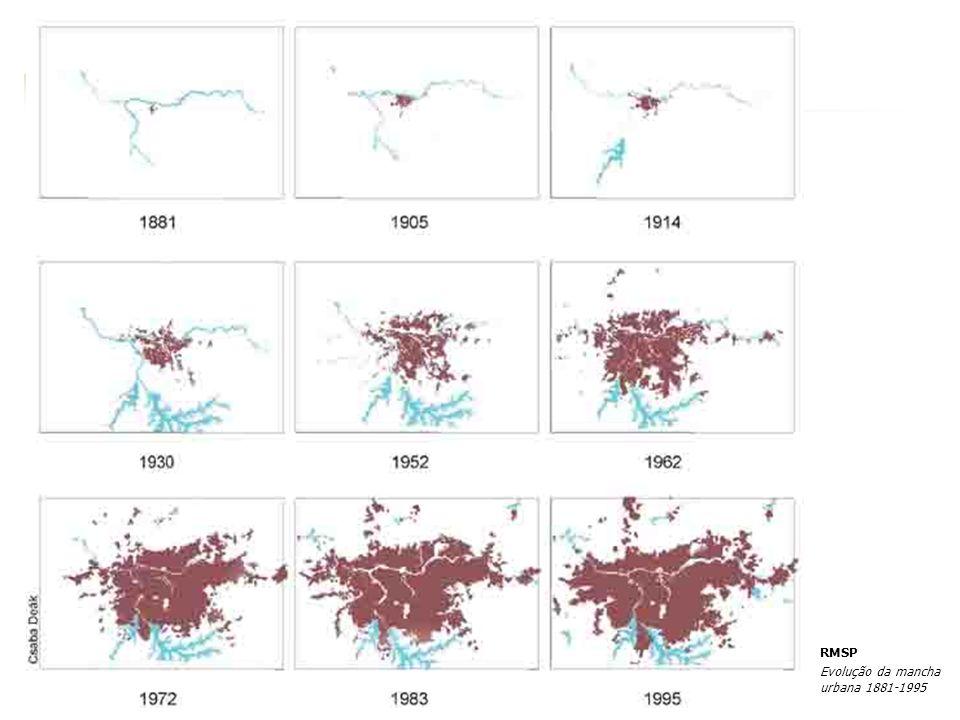 Espaços livres em megacidades RMSP Evolução da mancha urbana 1881-1995