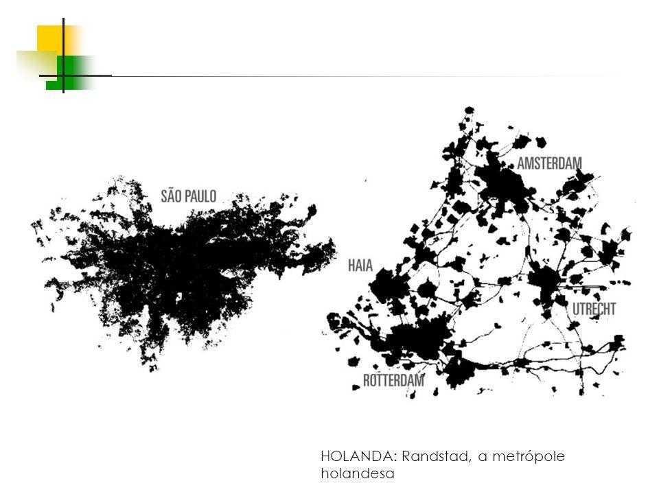Espaços livres em megacidades HOLANDA: Randstad, a metrópole holandesa