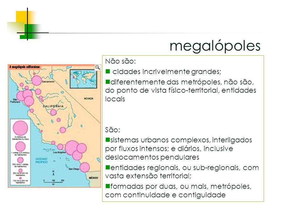 Espaços livres em megacidades Não são: cidades incrivelmente grandes; diferentemente das metrópoles, não são, do ponto de vista físico-territorial, entidades locais São: sistemas urbanos complexos, interligados por fluxos intensos; e diários, inclusive deslocamentos pendulares entidades regionais, ou sub-regionais, com vasta extensão territorial; formadas por duas, ou mais, metrópoles, com continuidade e contiguidade megalópoles