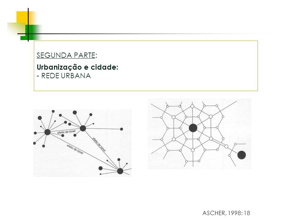 SEGUNDA PARTE: Urbanização e cidade: - REDE URBANA ASCHER, 1998: 18